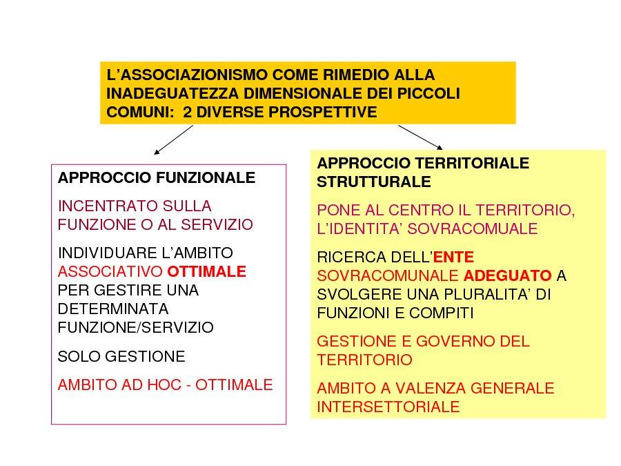 Presentación Giuseppe Piperata.